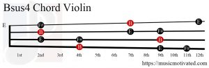 Bsus4 Violin chord