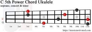 C5 ukulele chord