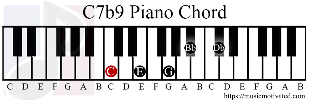 C 7th 9th Chords