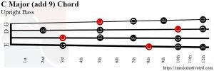 C Major add 9 Upright Bass chord