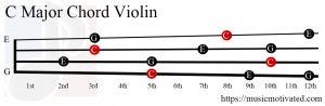 C Major chord violin
