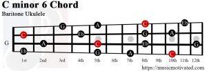 C minor 6 Baritone ukulele chord