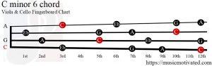 C minor 6 Viola/Cello chord