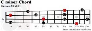 C minor Baritone ukulele chord
