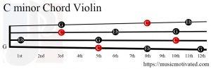 C minor Violin chord