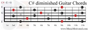 C# diminished chord guitar