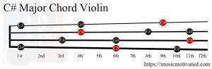 C# Major chord violin