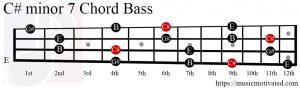 C#min7 chord Bass