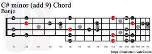 C# minor add 9 Banjo chord