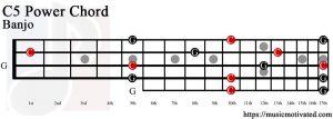 C5 banjo chord
