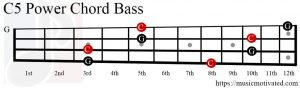 C5 chord Bass