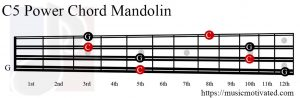 C5 mandolin chord