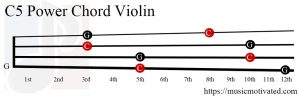 C5 violin chord