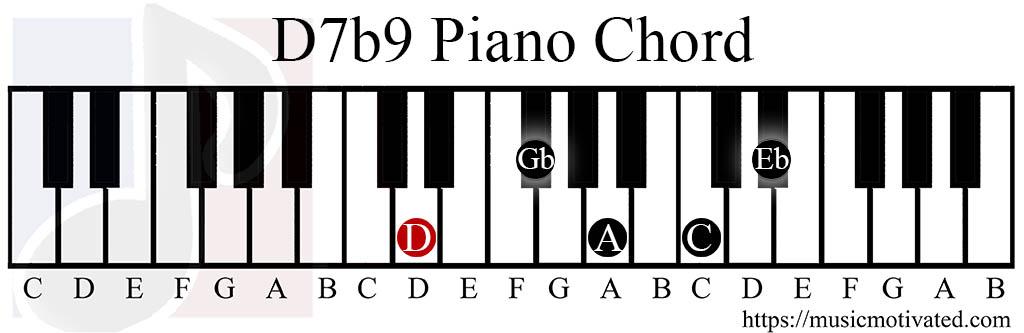 D 7th 9th Chords