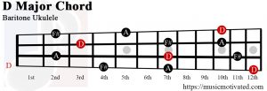 D Major chord baritone