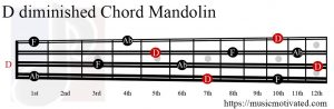 D diminished Mandolin chord