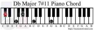 Db Major 7#11 piano