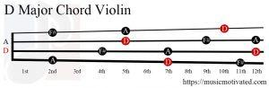 D Major chord violin