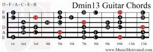 Dmin13 chord on a guitar