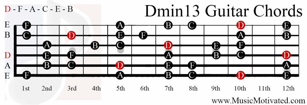 Dmin13 Chord