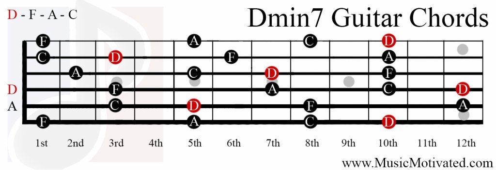 Harmonica g harmonica chords : g harmonica chords Tags : g harmonica chords mandolin tabs man of ...
