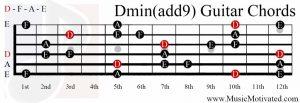 Dmin(add9) chord on a guitar