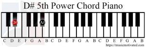 D#5 piano chord