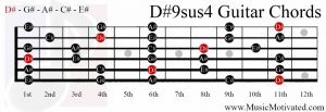 D#9sus4 chord on a guitar