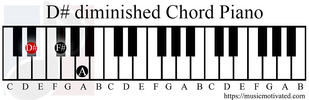 Diminished Chords Piano Music Sheets Chords Tablature And Song