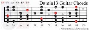 D#min13 chord on a guitar