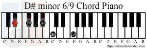 D# minor 69 chord piano