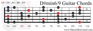D# minor 6/9 chord on a guitar