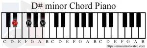 D# minor chord piano