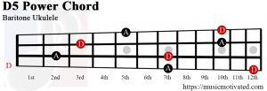D5 Baritone chord