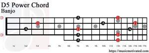 D5 banjo chord