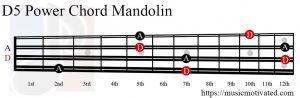 D5 mandolin chord