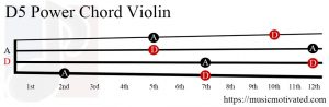 D5 violin chord