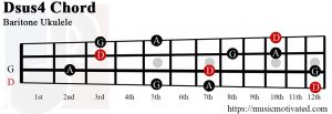 Dsus4 Baritone ukulele chord
