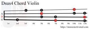 Dsus4 Violin chord