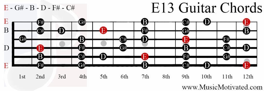 E13 chord