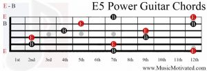 E5 power chord on a guitar