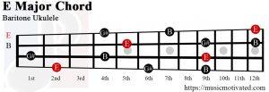 E Major chord baritone