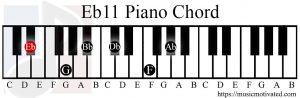 Eb11 chord piano