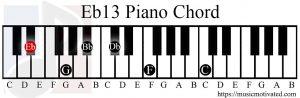 Eb13 chord piano