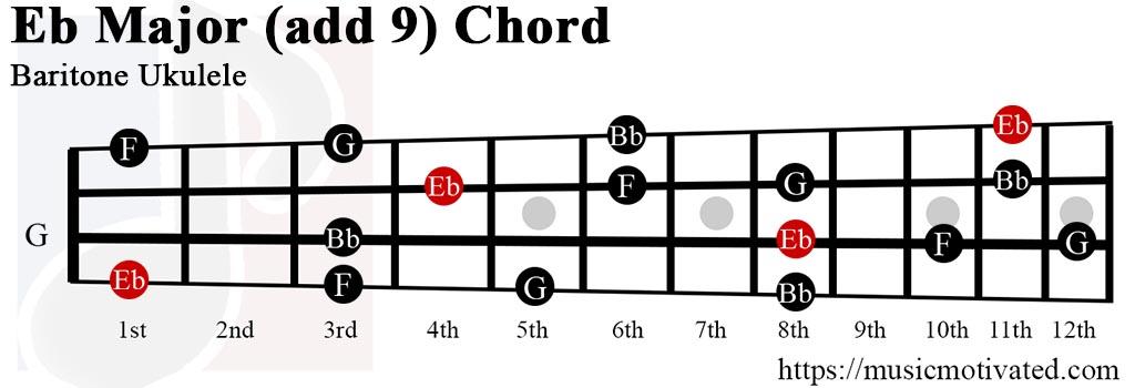Ebadd9 Chord
