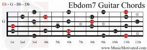 Ebdom7 chord on a guitar
