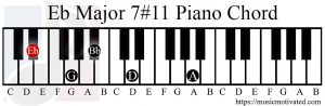 Eb Major 7#11 piano