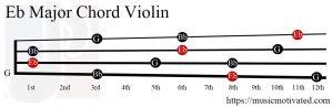 Eb Major chord violin