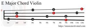 E Major chord violin