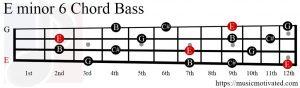 Emin6 chord Bass